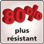 80% Stronger