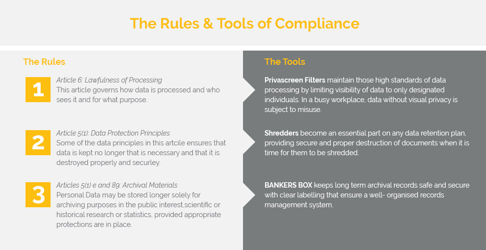 The Rules Of Compliance