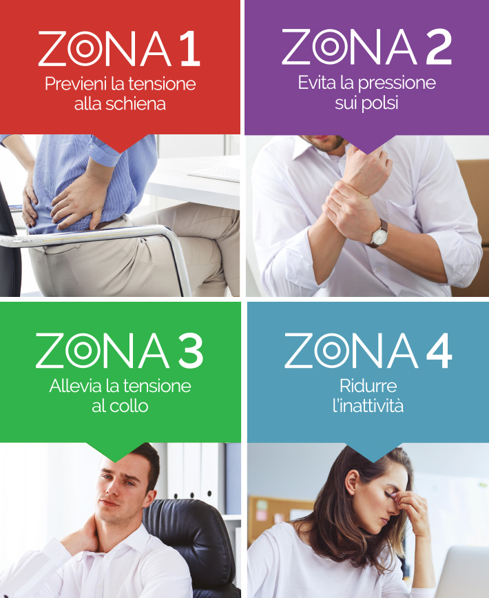 Fellowes 4 Zone Approach®