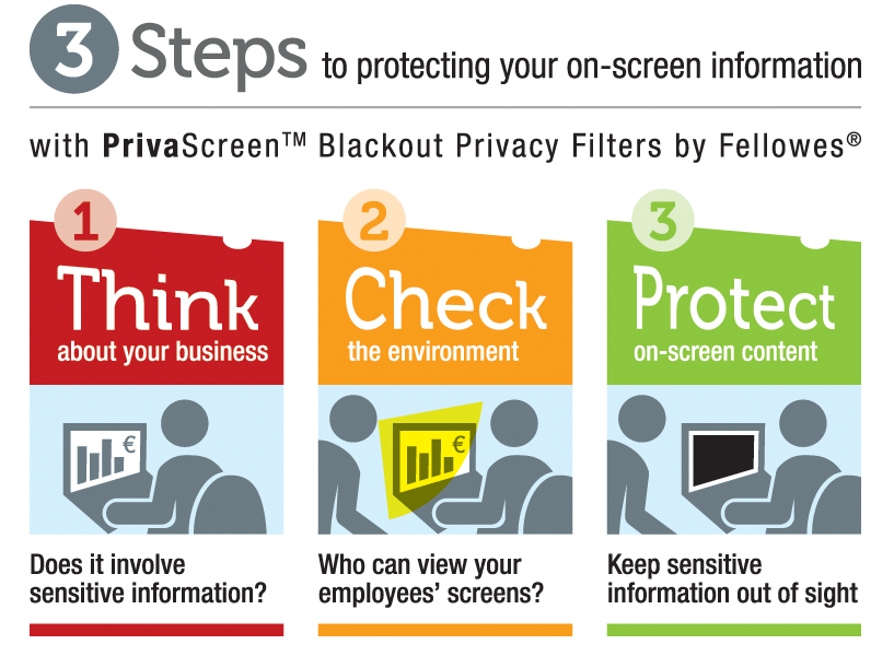3 steps to protecting your on-screen information