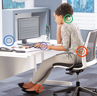 Areas one should concentrate for Ergonomic Home Office | Healthspectra