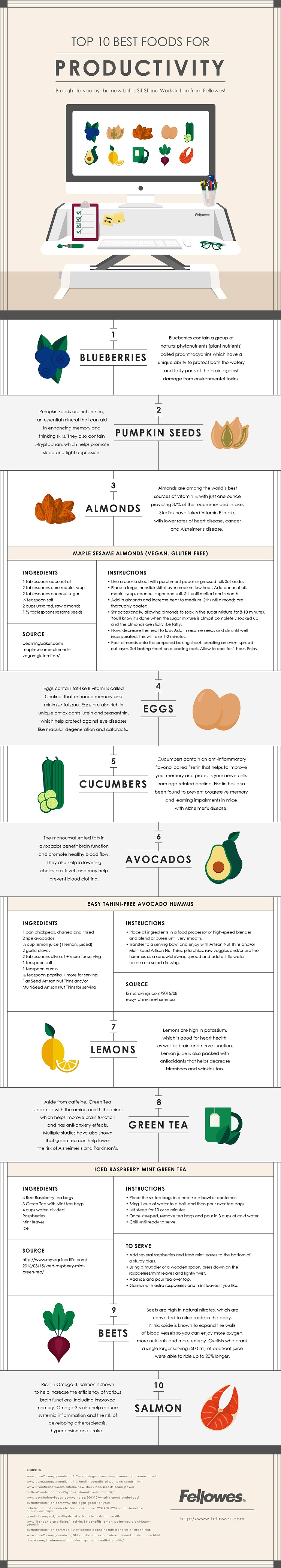 Top 10 Best Foods For Productivity Infographic